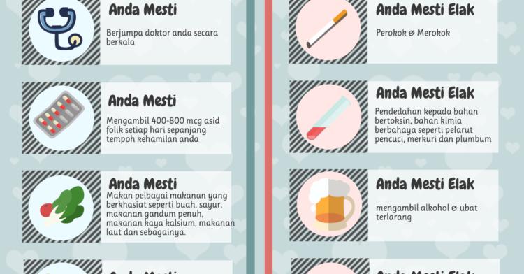 [Infografik] Perkara Harus Dan Perkara Pantang Semasa Mengandung