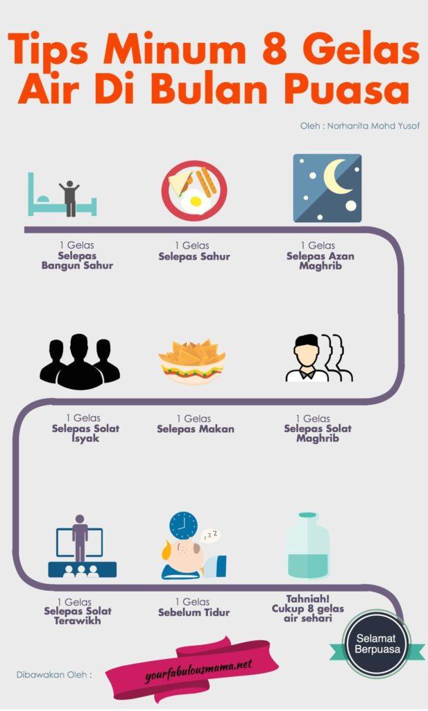 tips minum air banyak