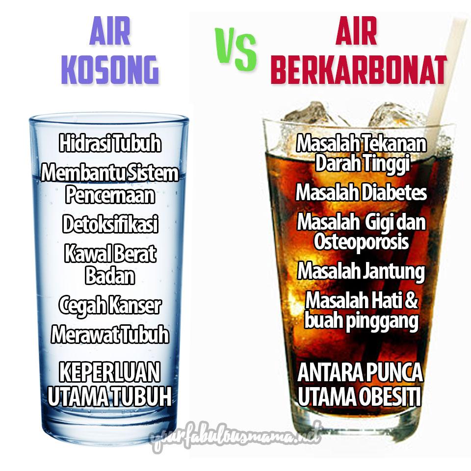 Kebaikan Air Kosong vs Keburukan Air Berkarbonat