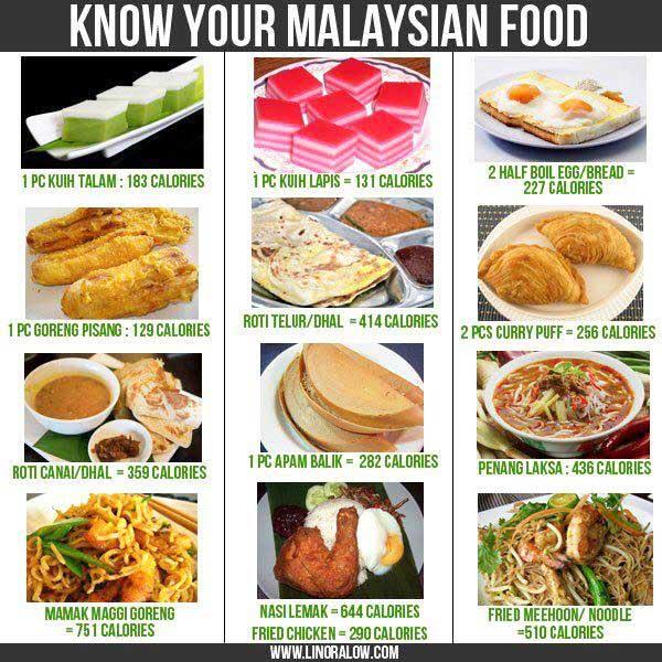 Kalori Dalam Makanan Malaysia