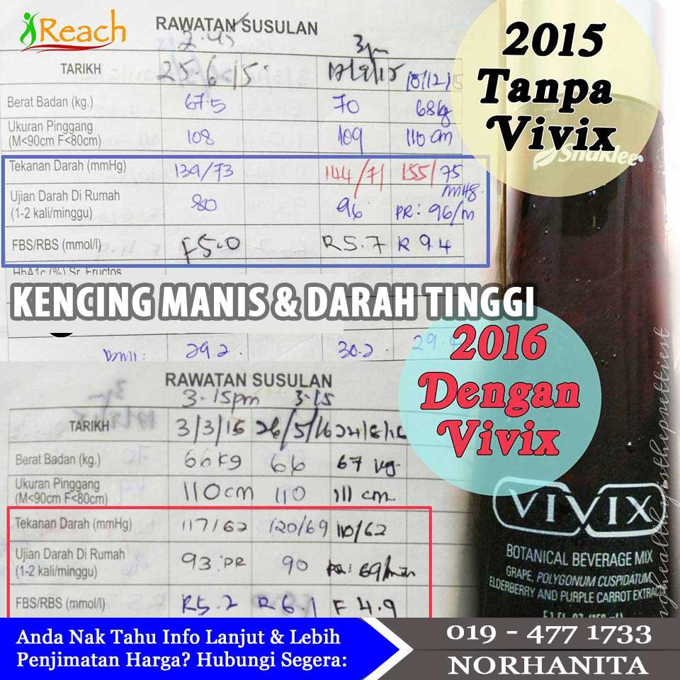 Vivix Atasi Kencing Manis dan Darah Tinggi
