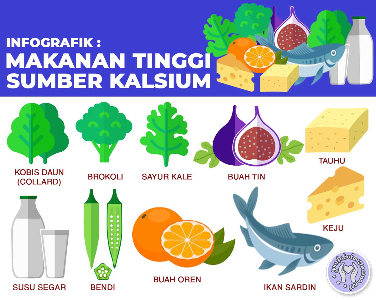 Makanan Tinggi Sumber Kalsium