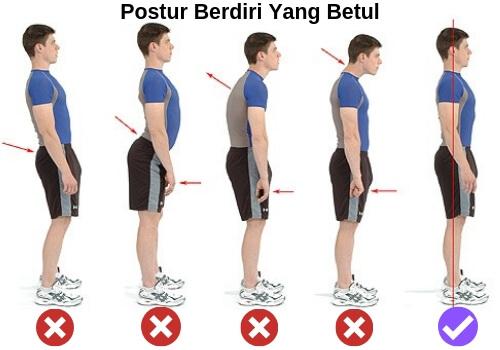 Postur Berdiri Yang Betul