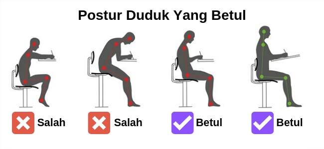 Postur Duduk Yang Betul