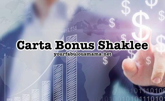 Carta Bonus Shaklee