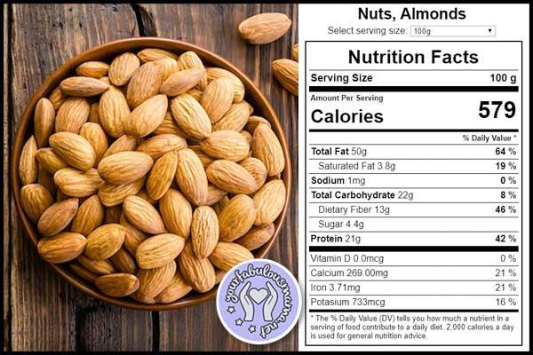 Fakta Nutrisi Kacang Almond