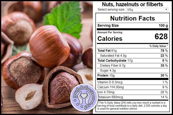 Fakta Nutrisi Kacang Hazel