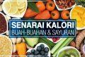 Jadual Senarai Kalori Buah-buahan dan Sayuran di Malaysia